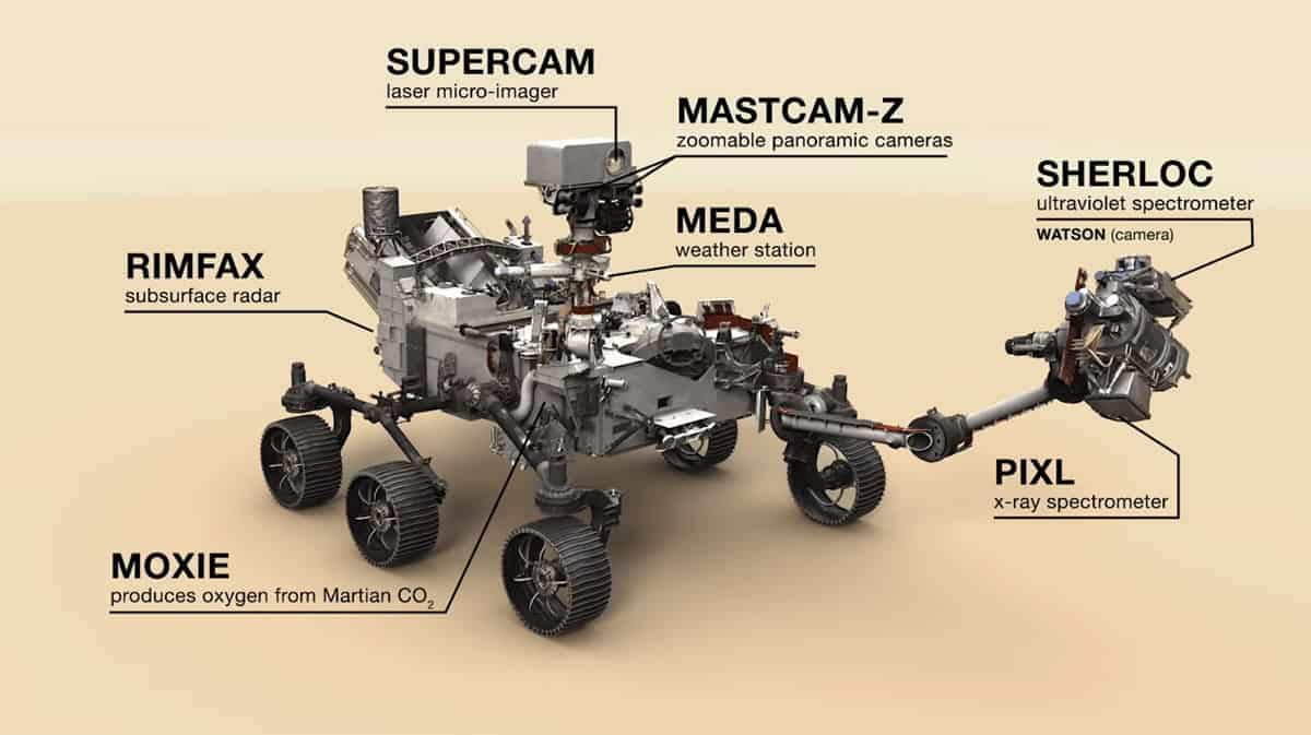 NASAs Perseverance Rover mission - teknologikritik.dk